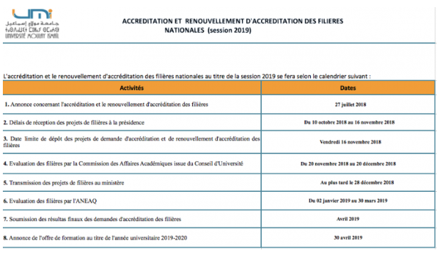 ACCREDITATION ET RENOUVELLEMENT D'ACCREDITATION DES FILIERES NATIONALES (Session 2019)